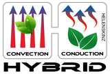Hybrid - Conduction & Convection