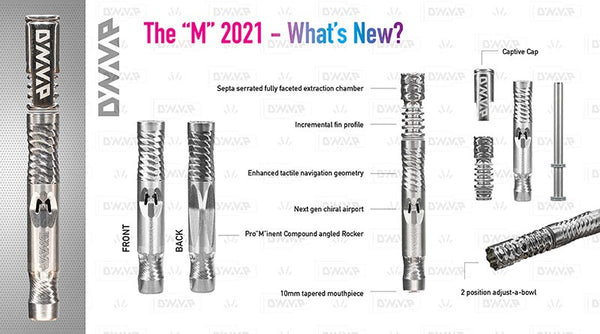 What's new with the 2021 M?