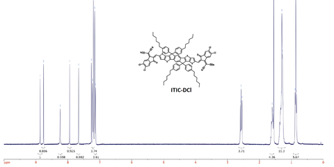 1H NMR of itic-dcl, it-4cl