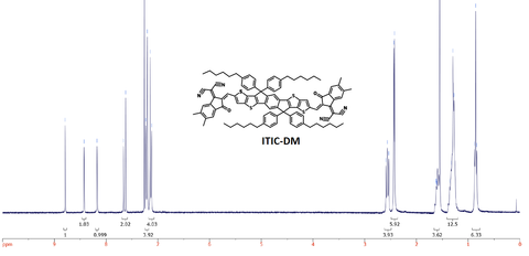 1H NMR of ITIC-DM