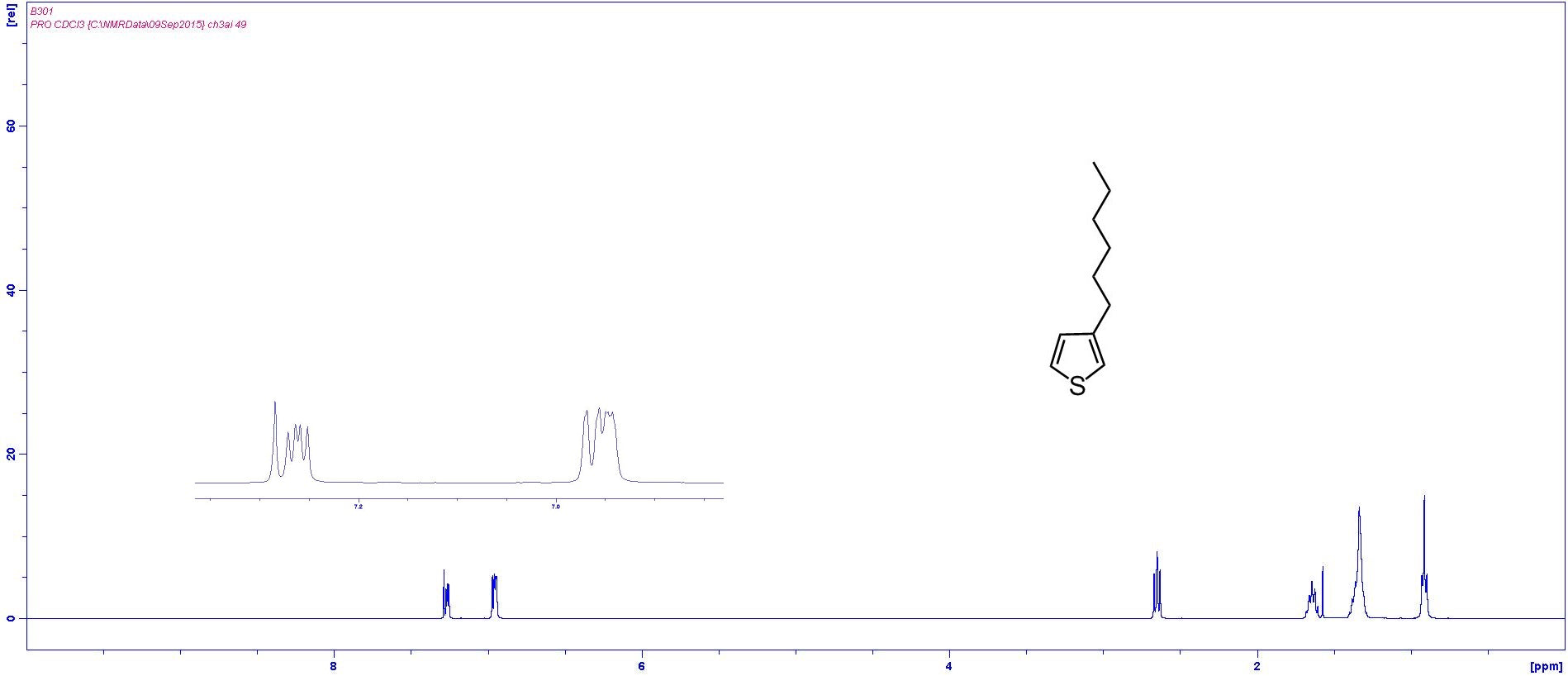 1H NMR 3-hexylthiophene in CDCl3