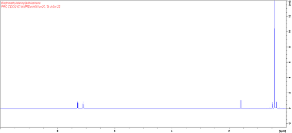 1H NMR bistrimethylstannylbithiophene in CDCl3