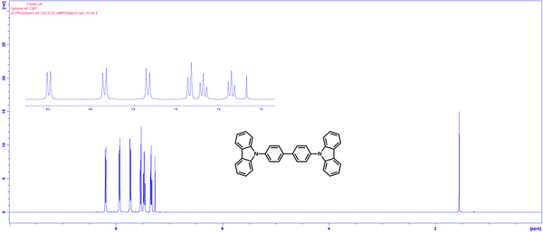 1H NMR 4,4'-bis(n-carbazolyl)-1,1'-biphenyl CBP