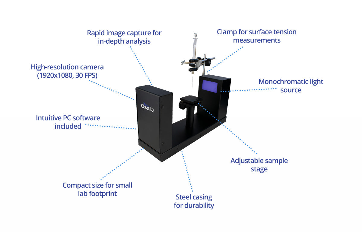 Contact Angle Goniometer Low Price Measurement Instrument Manual Guide