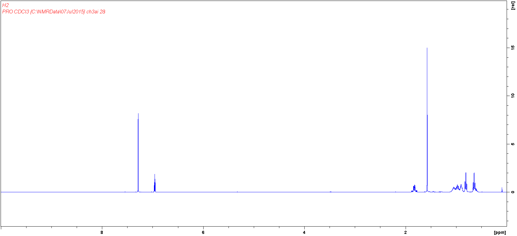 1 H NMR spectrum of 2,6-dibromo-4,4-bis(2-ethylhexyl)-4H-cyclopenta[1,2-b:5,4-b']dithiophene in CDCl3
