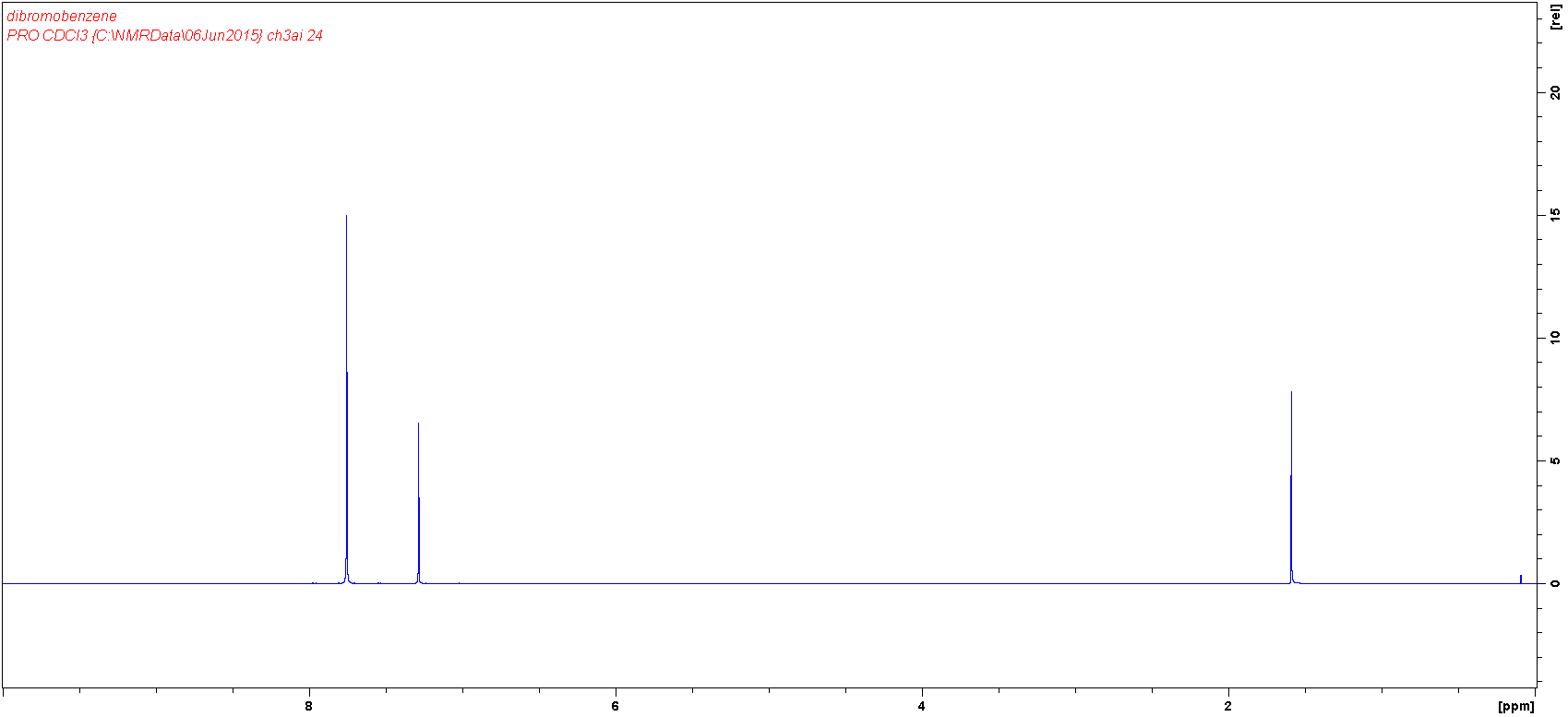 1H NMR of Dibromo-benzothiadiazole in CDCl3