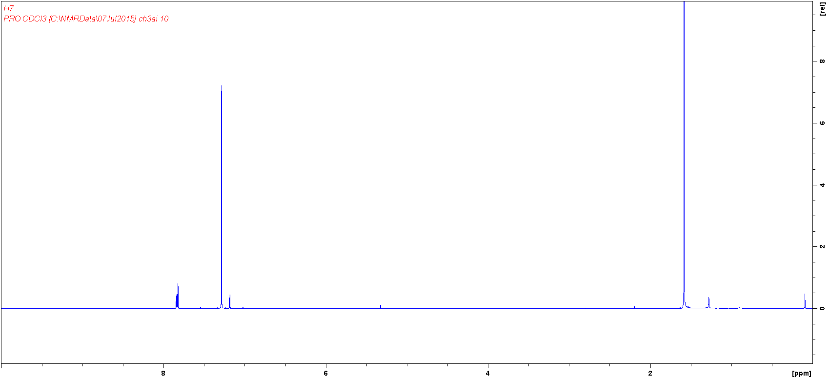 1H NMR dibromothienylbenzothiadiazole in CDCl3