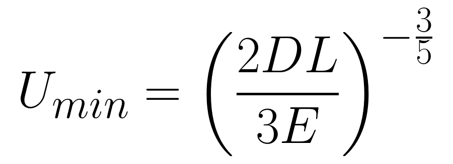 Dip Coating Minimum Thickness Equation