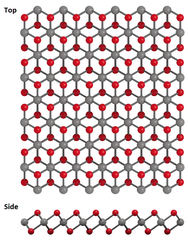 hfse2 crystal structure