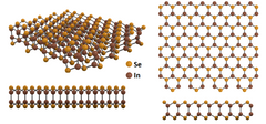 indium (II) selenide - InSe crystal structure