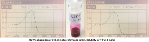 d18-cl uv-vis absorption in chloroform and in fim