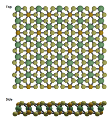 nickel phosphorus trisulfide crystal structure