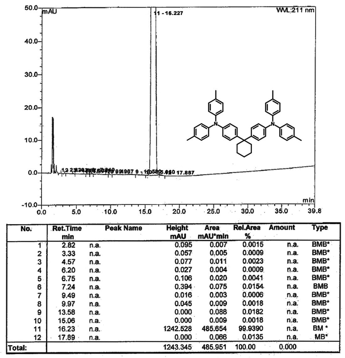 hplc trace of tapc