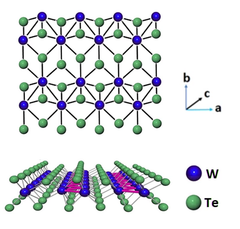 Tungsten ditelluride crystal structure