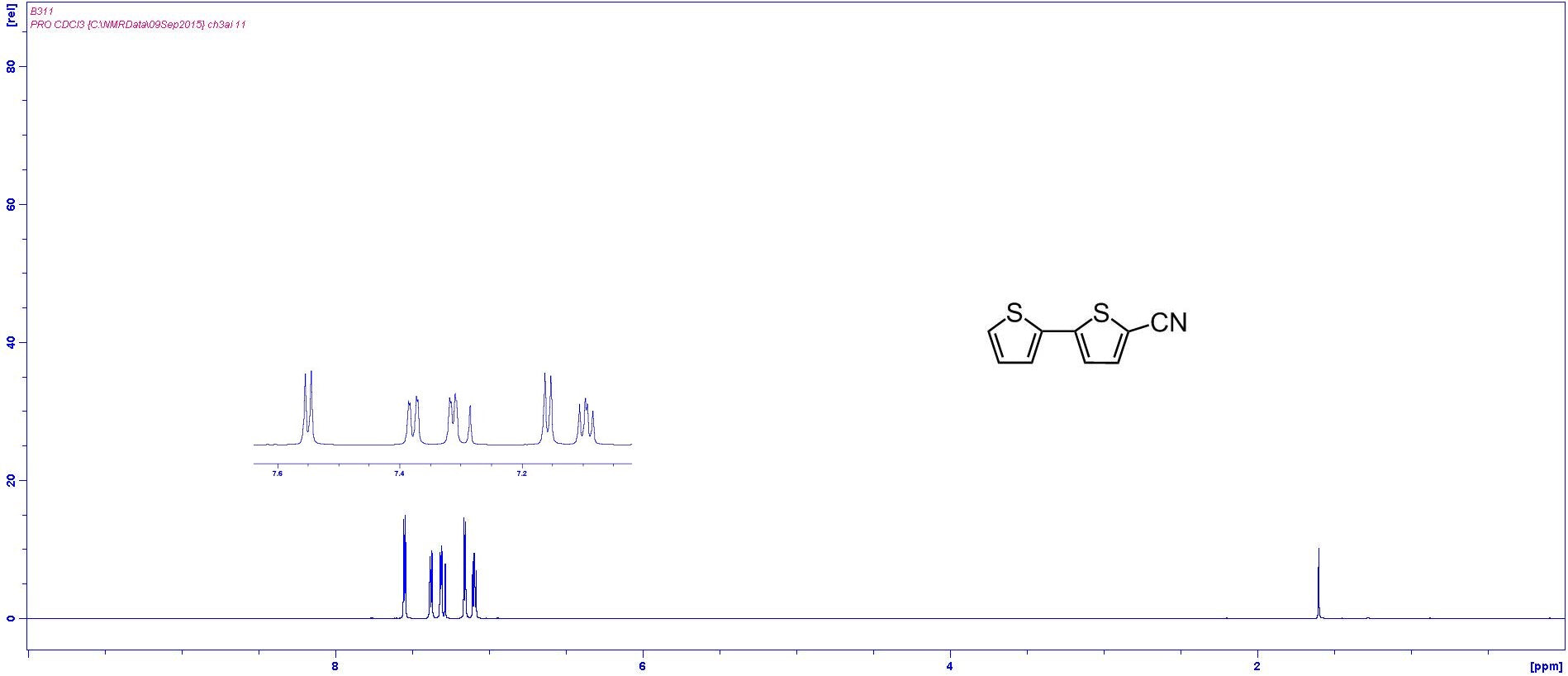 1H NMR bithiophene-5-carbonitrile in CDCl3