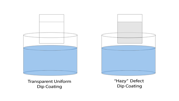 Dip Coating hazy defect