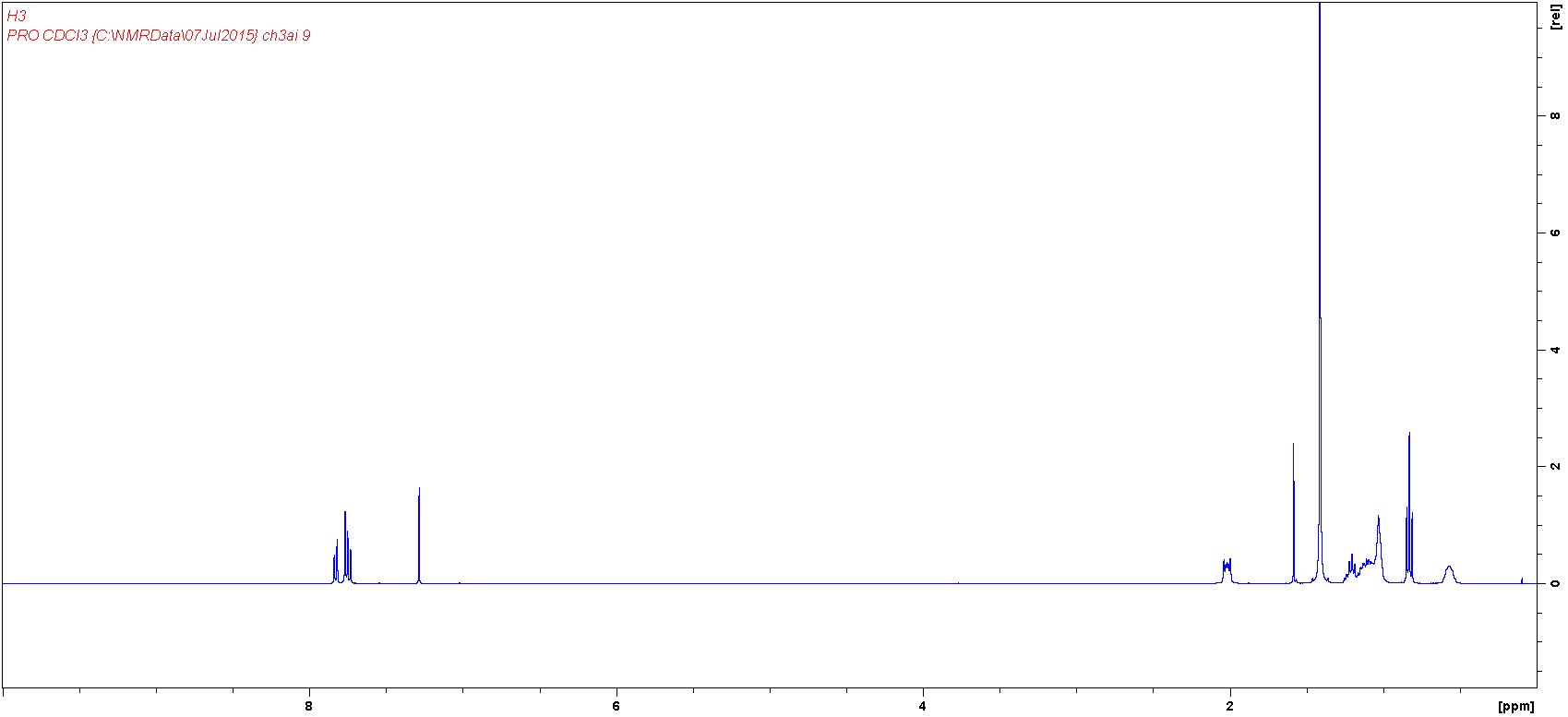 1H NMR of fluorene-pinacol-ester in CDCl3
