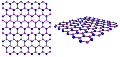 h-BN crystal structure - hexagonal boron nitride