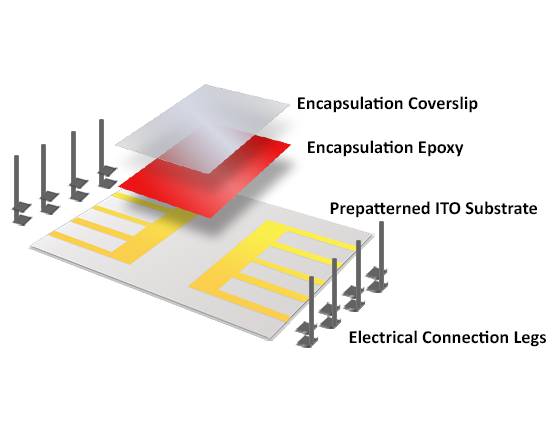 ITO photovoltaic substrate 3D exploded diagram (8 pixel)