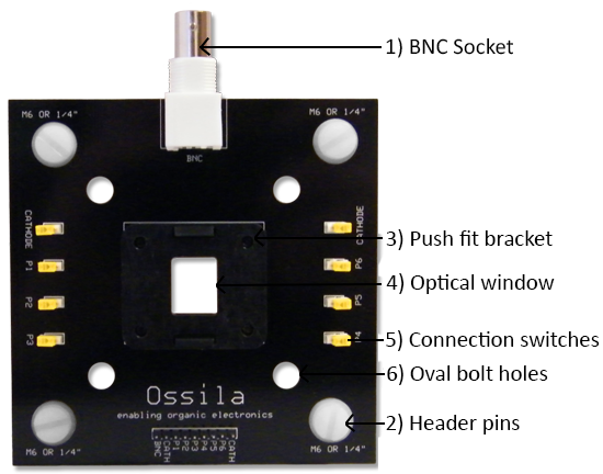 LED and PV Pixelated Anode Push Fit Test Board Features