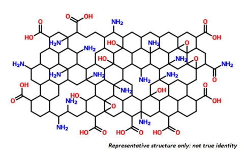 chemical structure of n-doped graphene oxide