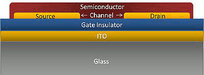 Bottom Gate Bottom Contact OFET on ITO glass with polymeric dielectric