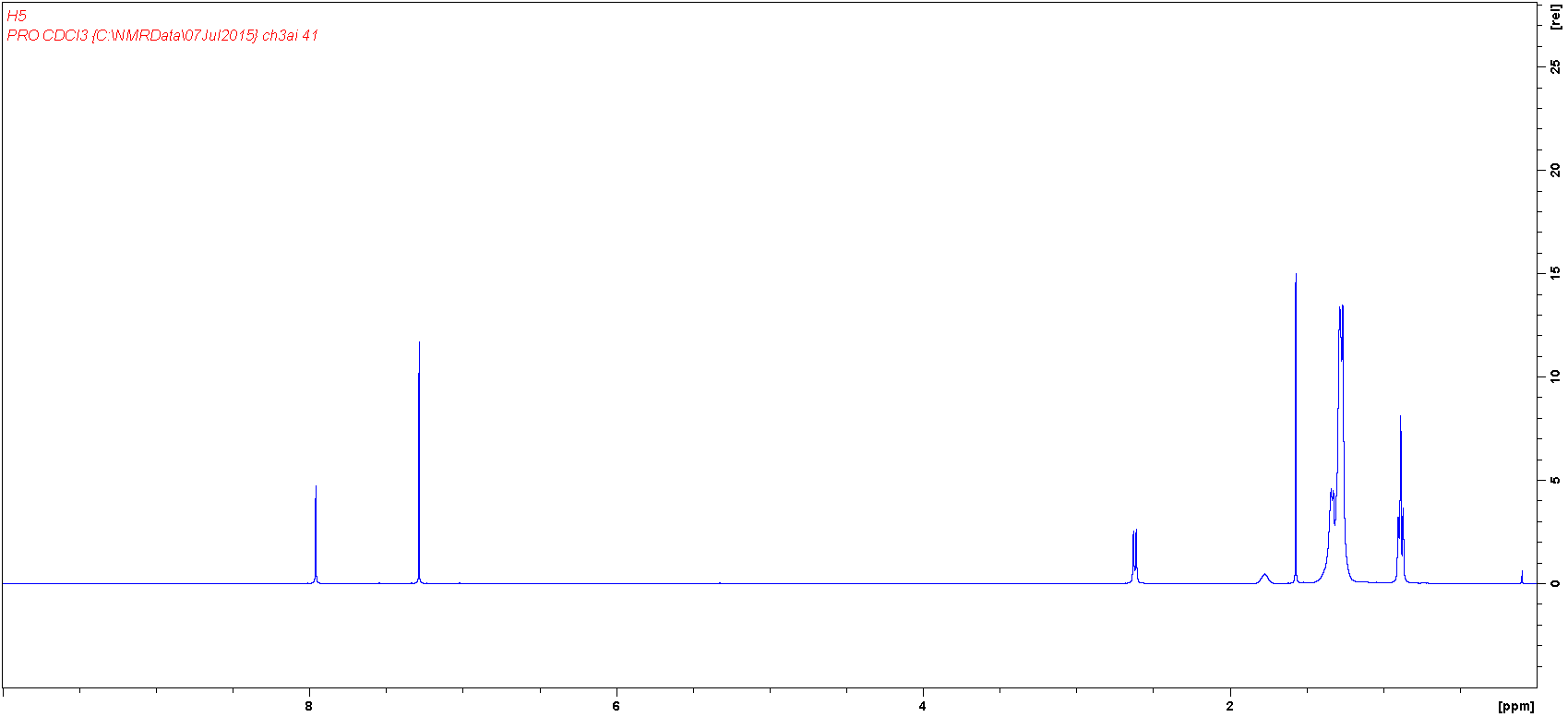 1H NMR pce11-monomer in CDCl3