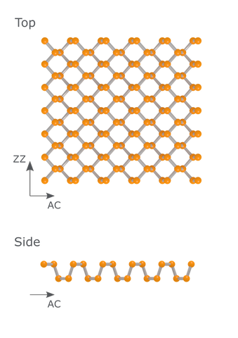 Top and side view of phosphorene showing armchair and zigzag directions