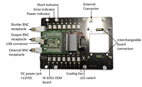 Exploded view of the smart PV and OLED board