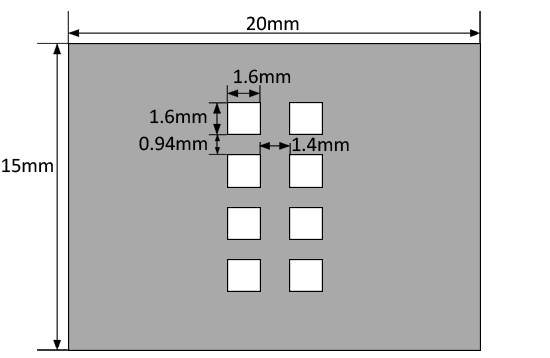 measurement aperture mask