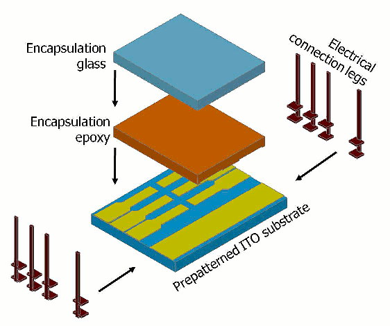 Pixelated anode OLED substrates schematic