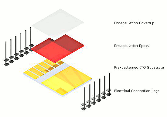 Ito Substrate Packs For Photovoltaics Pixelated Cathode Ossila