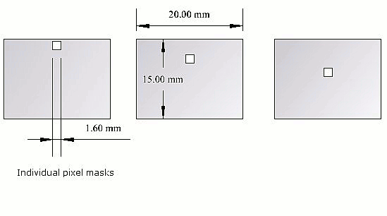 Dimensions of measurement aperture mask for individual pixels
