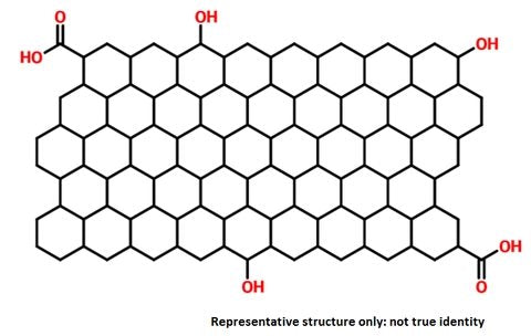 Reduced Graphene Oxide Powder Structure