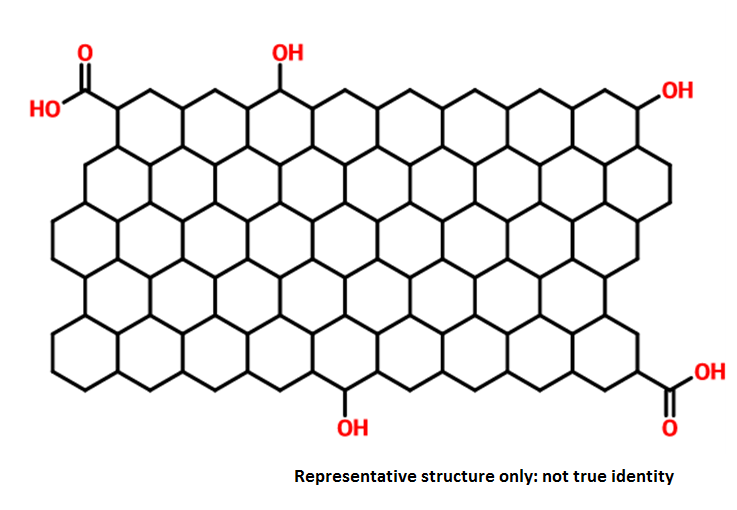 Reduced Graphene Oxide Structure