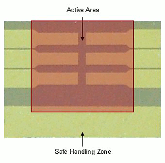 Active area on substrate