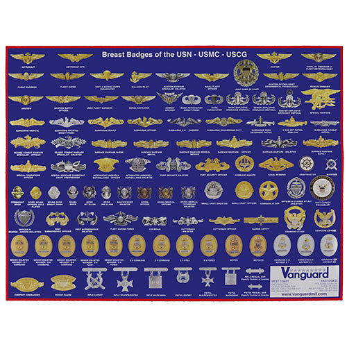 Navy, Marine Corps and Coast Guard Badges Poster