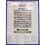 Army Decoration & Service Ribbon Poster
