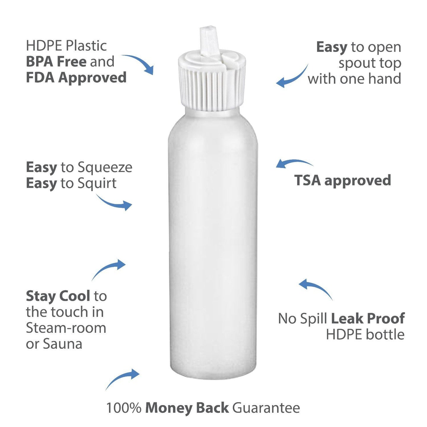 MoYo Natural Labs 2 oz Squirt Bottles, Squeezable Empty Travel Containers, BPA Free HDPE Plastic for Essential Oils and Liquids, Toiletry/Cosmetic Bottles (12 Pack, Translucent White)