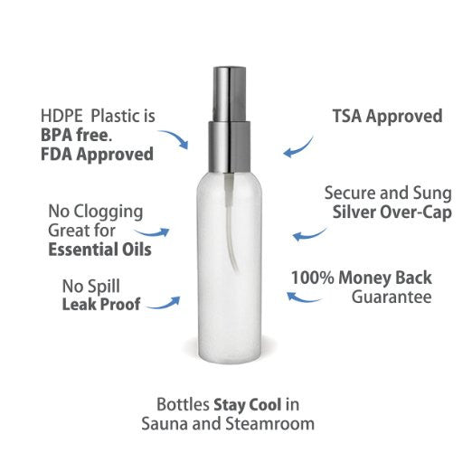 2 Oz Mini Bullet style HDPE Mist Spray Atomizer Bottles TSA Approved and BPA Free - 3 Pack