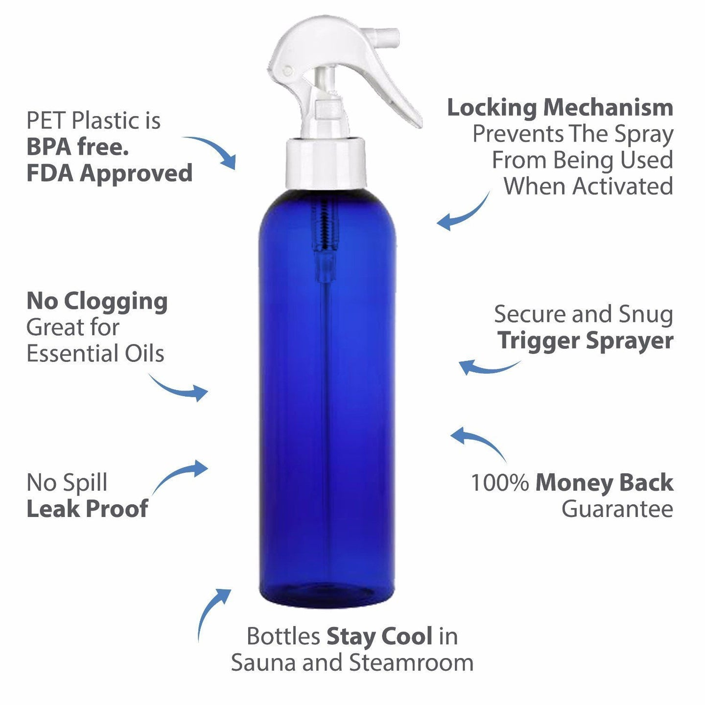MoYo Natural Labs 8 oz Spray Bottles, Trigger Sprayer Empty Travel Containers, BPA Free for Essential Oils and Liquids/Cosmetics (Pack of 50, Blue)