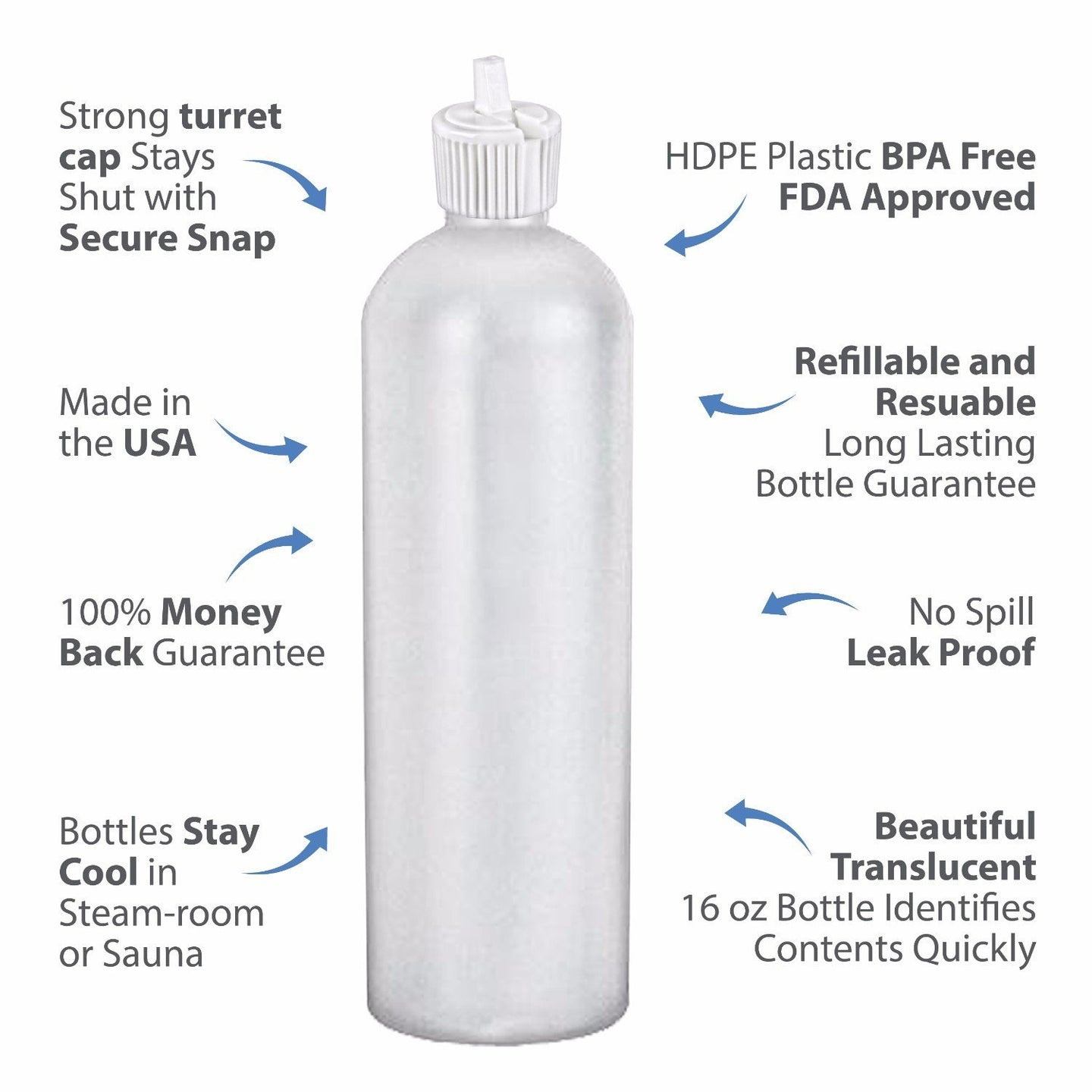 MoYo Natural Labs 16 oz Squirt Bottles, Squeezable Refillable Containers Turret Caps, BPA Free HDPE Plastic for Essential Oils and Liquids, Toiletry/Cosmetic Bottles (Pack of 3, Translucent White)