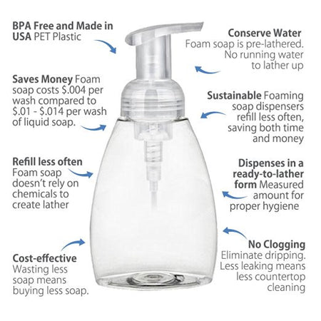 MoYo Natural Labs 8 oz Foam Soap Dispenser, Pump Dispenser Empty Bottles BPA Free PET Plastic for Foaming Soaps and Liquids (Pack of 3, Clear)