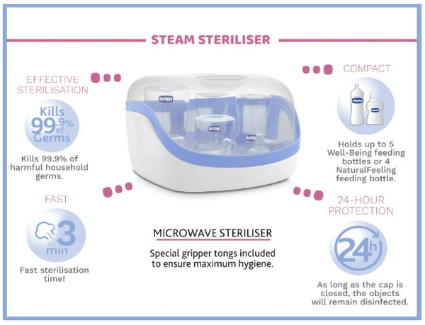Chicco Steriliser - Microwave - Eloquence Boutique