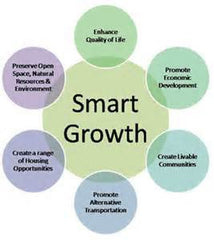 RE59R09: Smart Growth /Smart Energy - 2 Hours