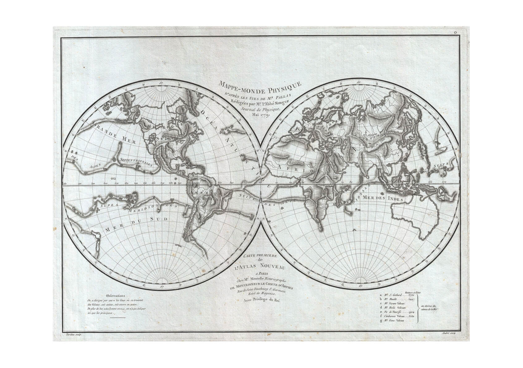 Map Of The Physical World Pallas and Mentelle 1779