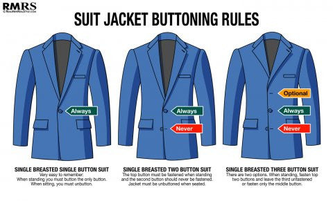 The One Basic Rule OnWearing A Suit Jacket