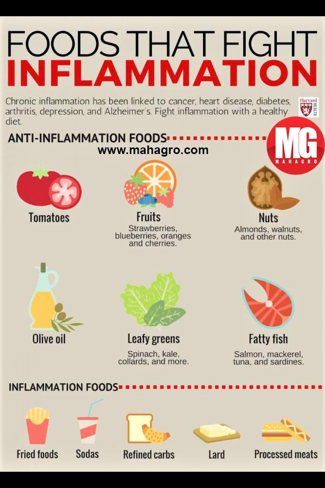 Eat the right foods to fight inflammation. Start gardening today.
