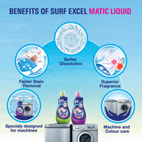 Surf Excel Matic Top Load Liquid Detergent - 1.02L