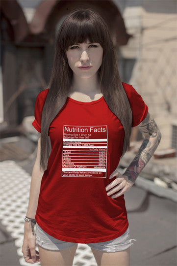Nutrition Facts (Women)